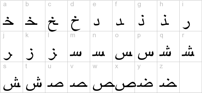 Memasang Font Arab dan Font Jepang diBlog